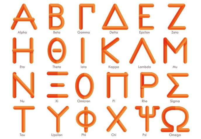 Frases Basicas Em Grego Uma Brasileira Na Grecia